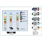 易士云 图形工作站虚拟化管理平台 办公自动化