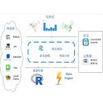 易士云 大数据分析共享管理平台 办公自动化