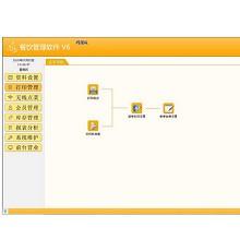 爱宝(Aibao)V6 餐饮管理软件 增强版 白色